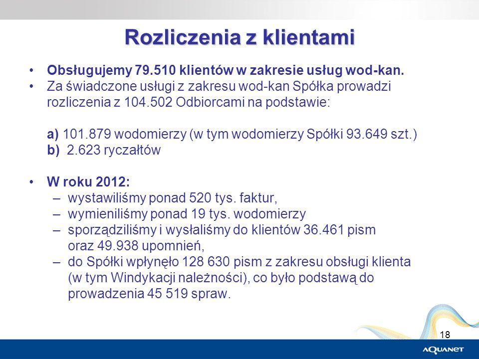 18 Rozliczenia z klientami Obsługujemy 79.510 klientów w zakresie usług wod-kan. Za świadczone usługi z zakresu wod-kan Spółka prowadzi rozliczenia z