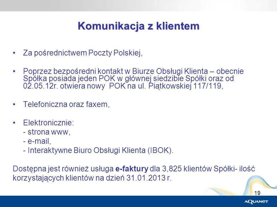 19 Komunikacja z klientem Za pośrednictwem Poczty Polskiej, Poprzez bezpośredni kontakt w Biurze Obsługi Klienta – obecnie Spółka posiada jeden POK w