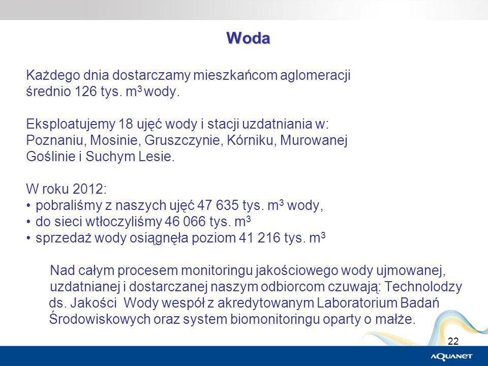 22 Woda Każdego dnia dostarczamy mieszkańcom aglomeracji średnio 126 tys. m 3 wody. Eksploatujemy 18 ujęć wody i stacji uzdatniania w: Poznaniu, Mosin