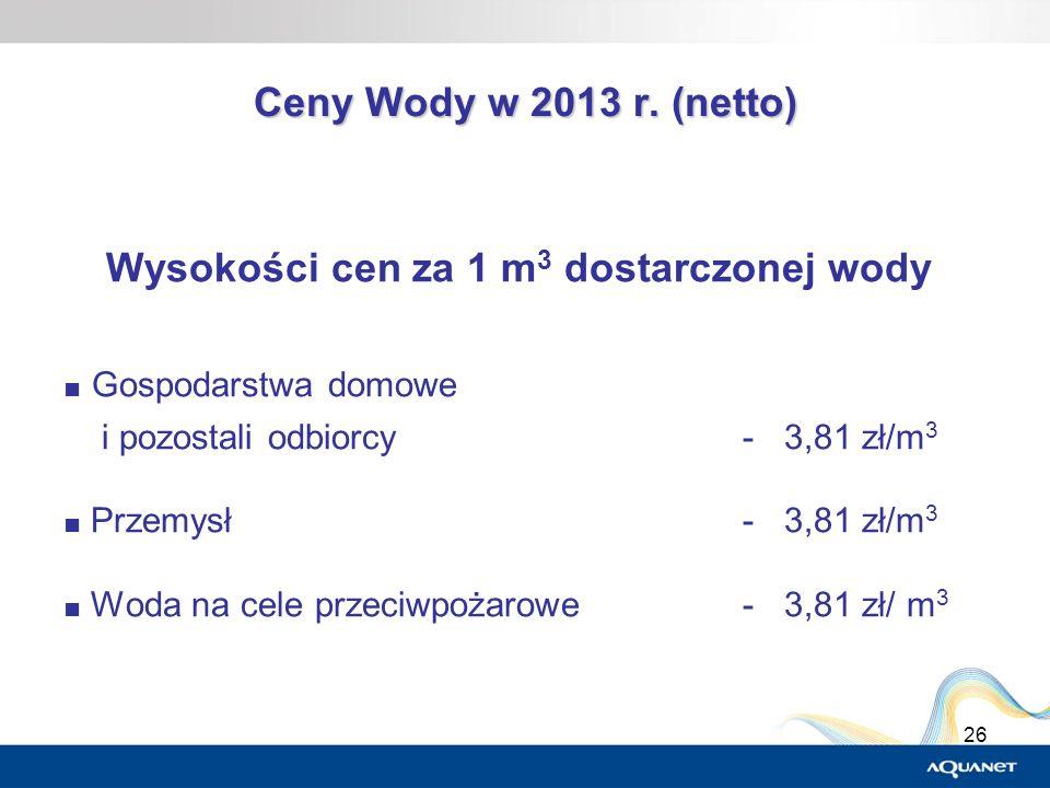 26 Ceny Wody w 2013 r. (netto) Wysokości cen za 1 m 3 dostarczonej wody Gospodarstwa domowe i pozostali odbiorcy -3,81 zł/m 3 Przemysł -3,81 zł/m 3 Wo