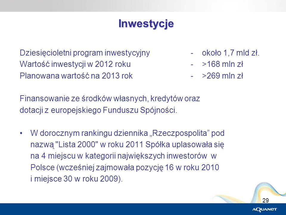 29 Inwestycje Dziesięcioletni program inwestycyjny -około 1,7 mld zł. Wartość inwestycji w 2012 roku - >168 mln zł Planowana wartość na 2013 rok->269