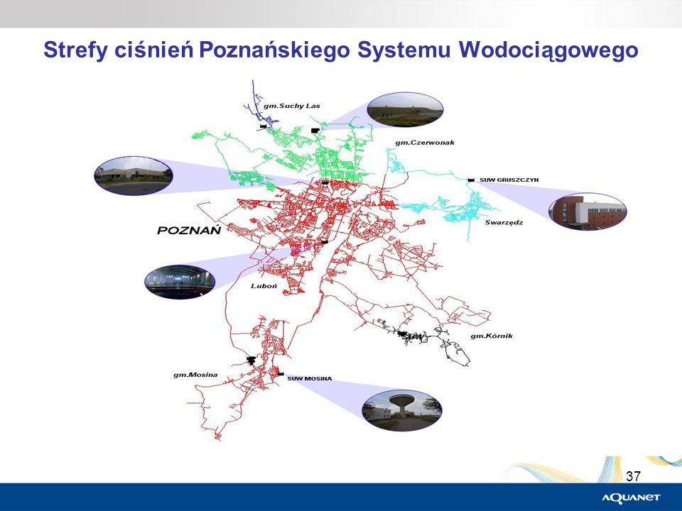 37 Strefy ciśnień Poznańskiego Systemu Wodociągowego