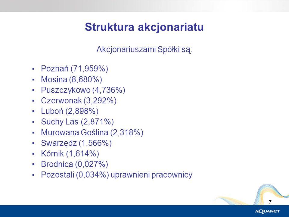 7 Struktura akcjonariatu Akcjonariuszami Spółki są: Poznań (71,959%) Mosina (8,680%) Puszczykowo (4,736%) Czerwonak (3,292%) Luboń (2,898%) Suchy Las