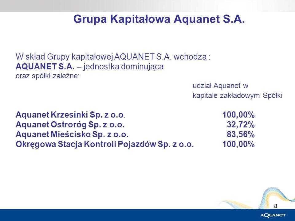 8 Grupa Kapitałowa Aquanet S.A. W skład Grupy kapitałowej AQUANET S.A. wchodzą : AQUANET S.A. – jednostka dominująca oraz spółki zależne: udział Aquan
