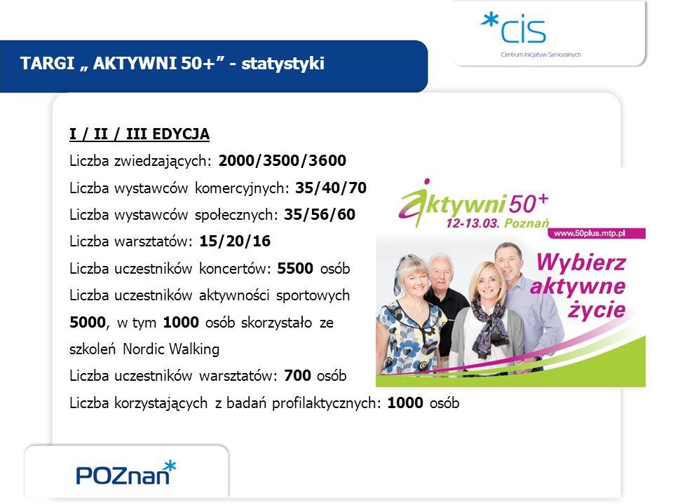 I / II / III EDYCJA Liczba zwiedzających: 2000/3500/3600 Liczba wystawców komercyjnych: 35/40/70 Liczba wystawców społecznych: 35/56/60 Liczba warszta