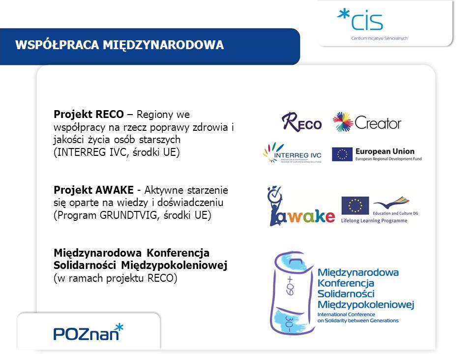 WSPÓŁPRACA MIĘDZYNARODOWA Projekt RECO – Regiony we współpracy na rzecz poprawy zdrowia i jakości życia osób starszych (INTERREG IVC, środki UE) Proje