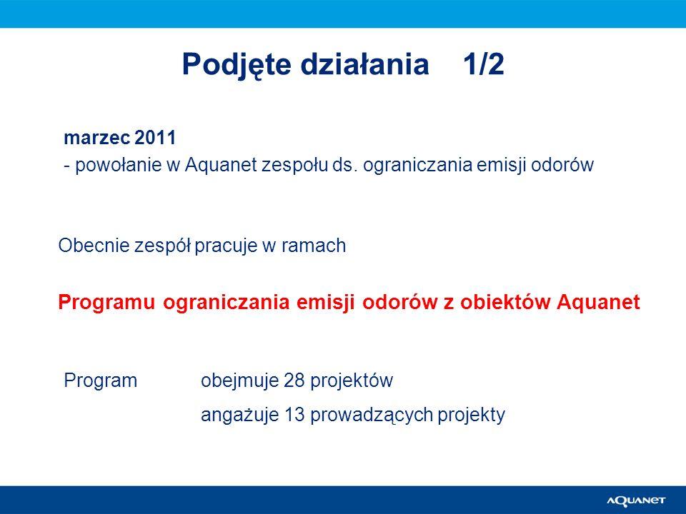 Podjęte działania 1/2 marzec 2011 - powołanie w Aquanet zespołu ds. ograniczania emisji odorów Obecnie zespół pracuje w ramach Programu ograniczania e