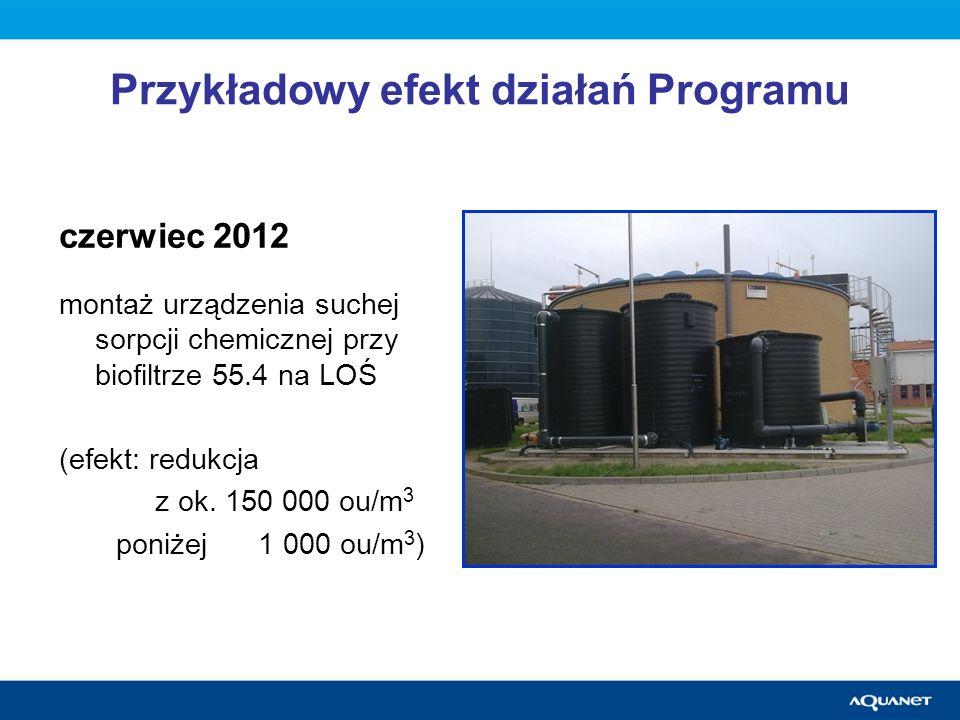 Przykładowy efekt działań Programu czerwiec 2012 montaż urządzenia suchej sorpcji chemicznej przy biofiltrze 55.4 na LOŚ (efekt: redukcja z ok. 150 00