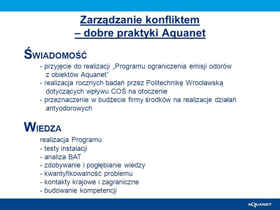 Zarządzanie konfliktem – dobre praktyki Aquanet Ś WIADOMOŚĆ - przyjęcie do realizacji Programu ograniczenia emisji odorów z obiektów Aquanet - realiza