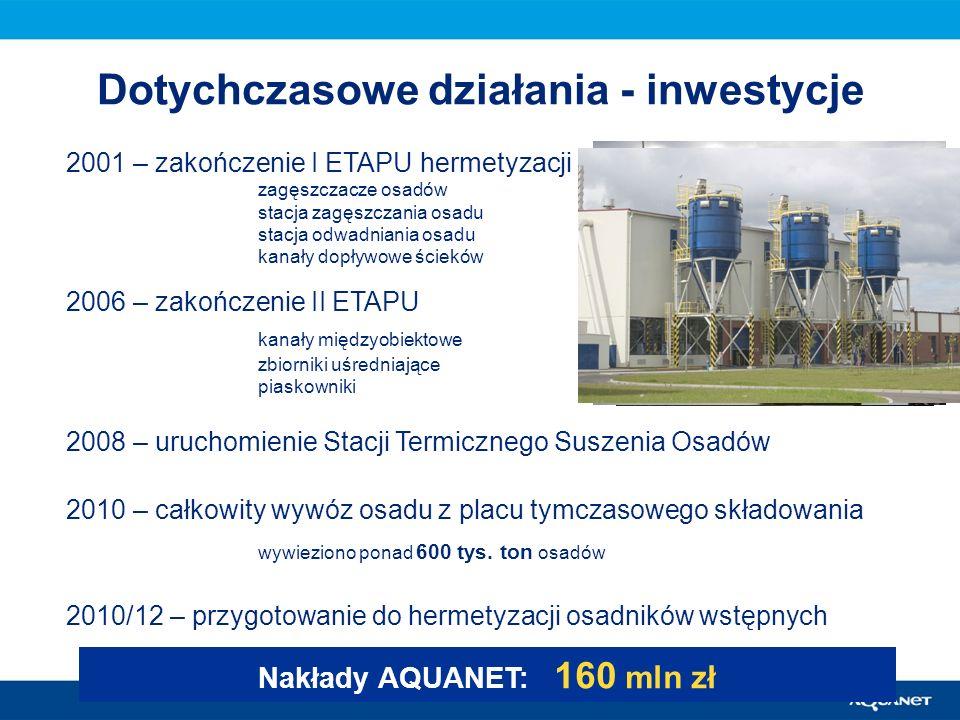 Dotychczasowe działania - inwestycje 2001 – zakończenie I ETAPU hermetyzacji zagęszczacze osadów stacja zagęszczania osadu stacja odwadniania osadu ka