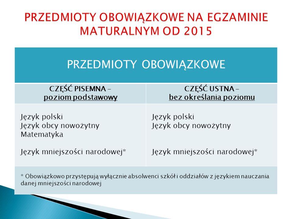 PRZEDMIOTY OBOWIĄZKOWE CZĘŚĆ PISEMNA – poziom podstawowy CZĘŚĆ USTNA – bez określania poziomu Język polski Język obcy nowożytny Matematyka Język mniej
