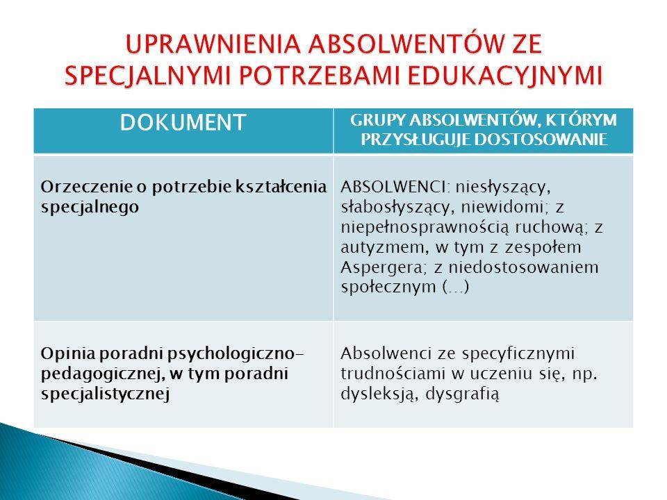 Opracowano na podstawie: Informatora o egzaminie maturalnym z języka angielskiego od roku szkolnego 2014 / 2015