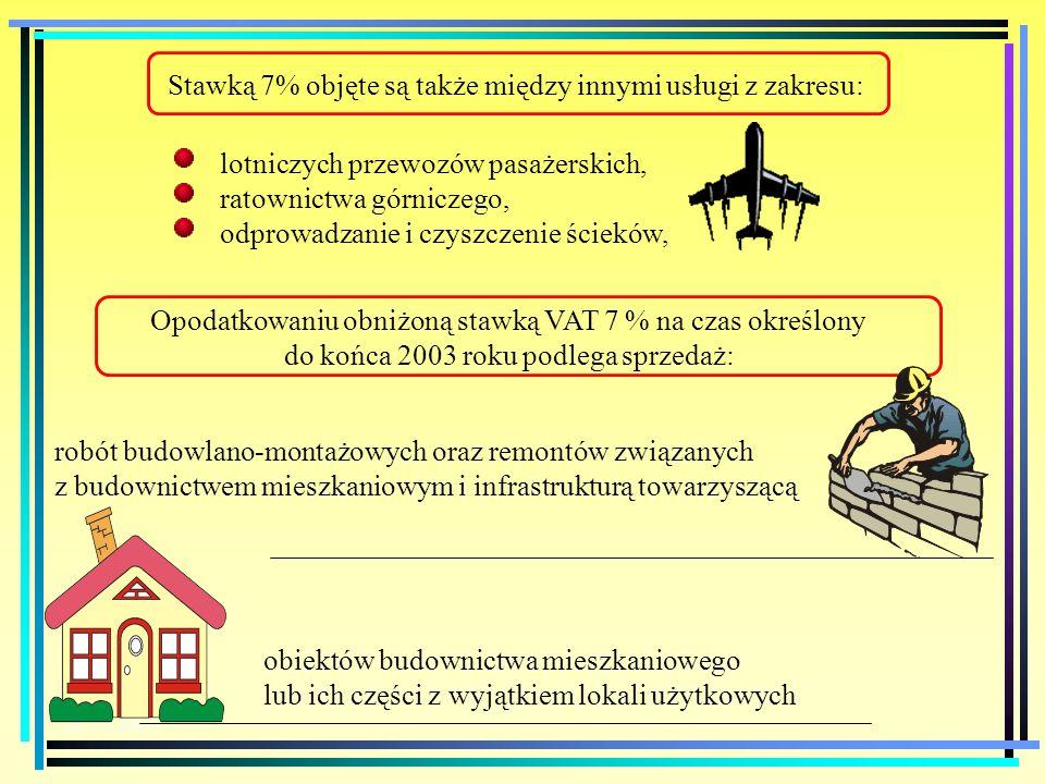 20.10.2003 sprzedawane w kraju owoce południowe i orzeszki ziemne przywożone na polski obszar celny: orzechy kokosowe, brazylijskie, banany, figi, ana