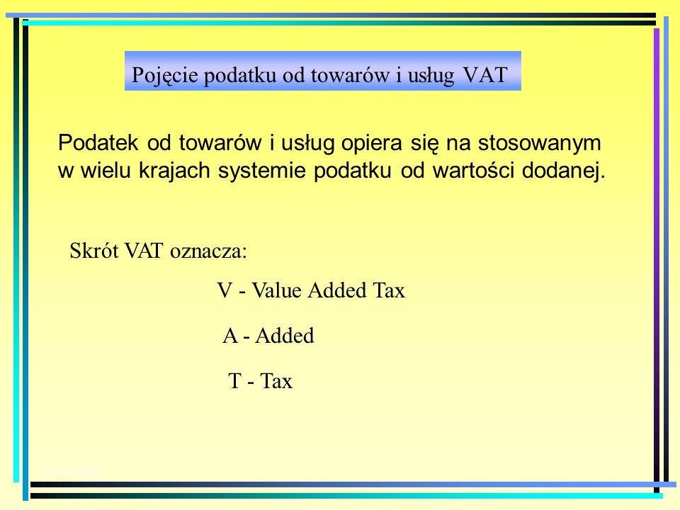 20.10.2003 Pojęcie podatku od towarów i usług VAT V - Value Added Tax Podatek od towarów i usług opiera się na stosowanym w wielu krajach systemie podatku od wartości dodanej.