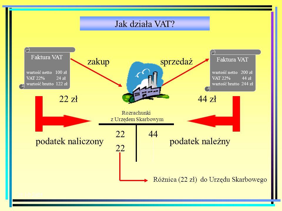20.10.2003 Pojęcie podatku od towarów i usług VAT V - Value Added Tax Podatek od towarów i usług opiera się na stosowanym w wielu krajach systemie pod