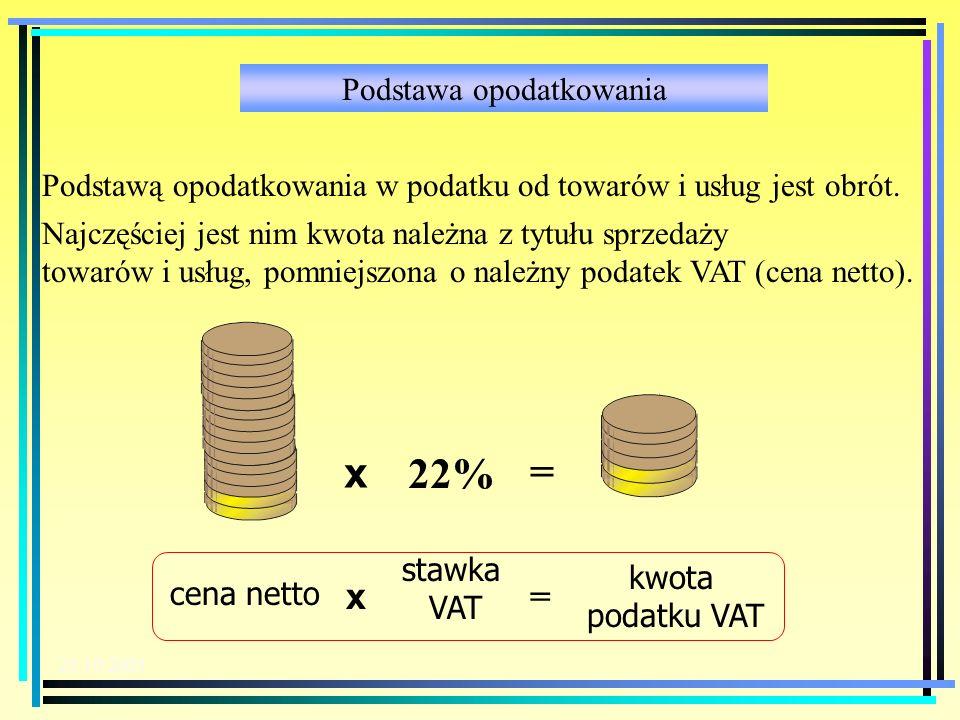 20.10.2003 W Polsce stawka podstawowa została ustalona na stosunkowo wysokim na tle krajów Unii Europejskiej poziomie i wynosi 22%. Stawka 22% VAT sto
