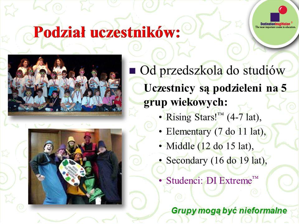 ® Podział uczestników: Od przedszkola do studiów Uczestnicy są podzieleni na 5 grup wiekowych: Rising Stars! (4-7 lat), Elementary (7 do 11 lat), Midd