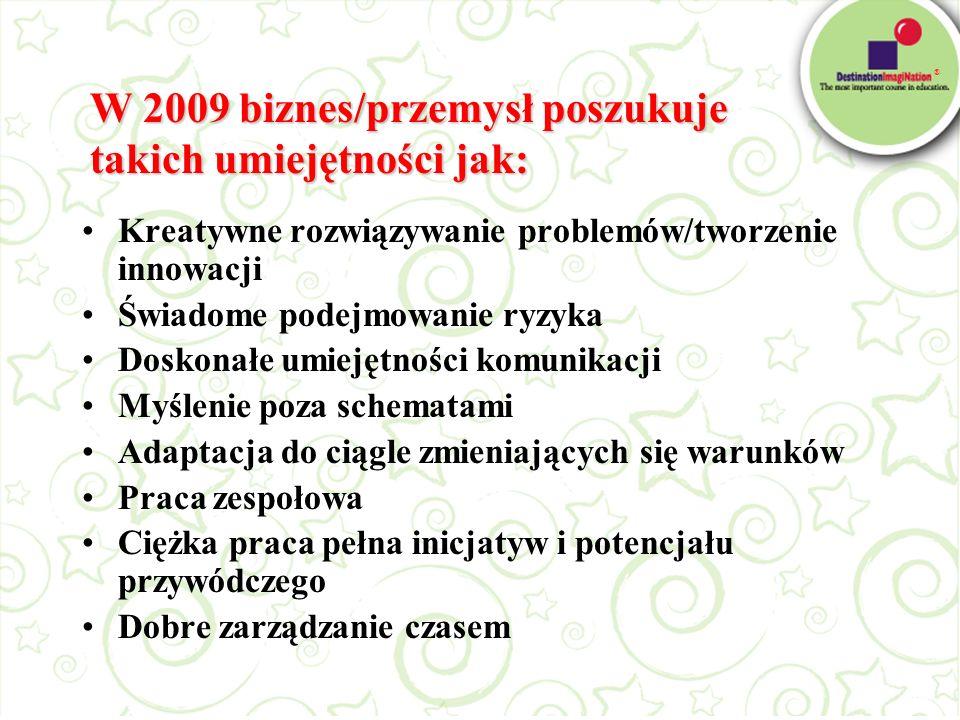® W 2009 biznes/przemysł poszukuje takich umiejętności jak: Kreatywne rozwiązywanie problemów/tworzenie innowacji Świadome podejmowanie ryzyka Doskona