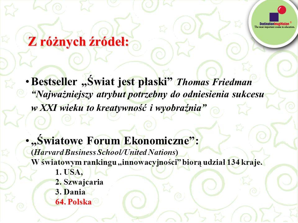 ® W Polsce: Uczy się tylko jednej właściwej odpowiedzi Tworzymy środowisko, w którym źle jest zrobić błąd Standaryzowane testy Nauka przedsiębiorczości