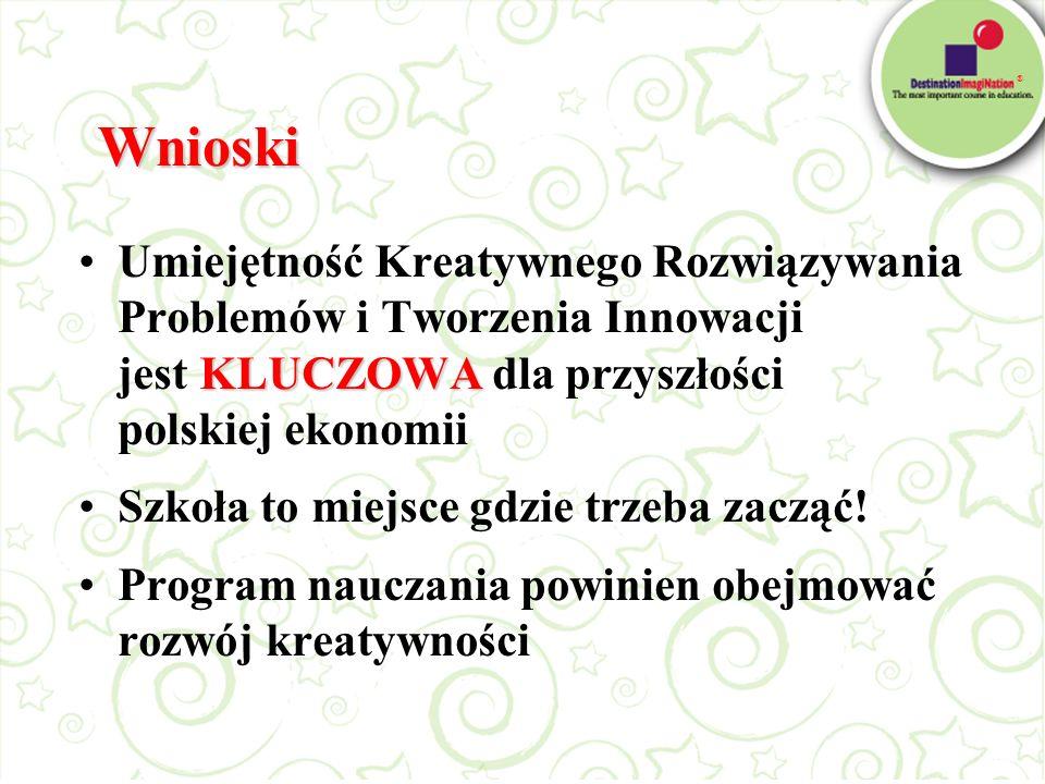 ® Wnioski KLUCZOWAUmiejętność Kreatywnego Rozwiązywania Problemów i Tworzenia Innowacji jest KLUCZOWA dla przyszłości polskiej ekonomii Szkoła to miej