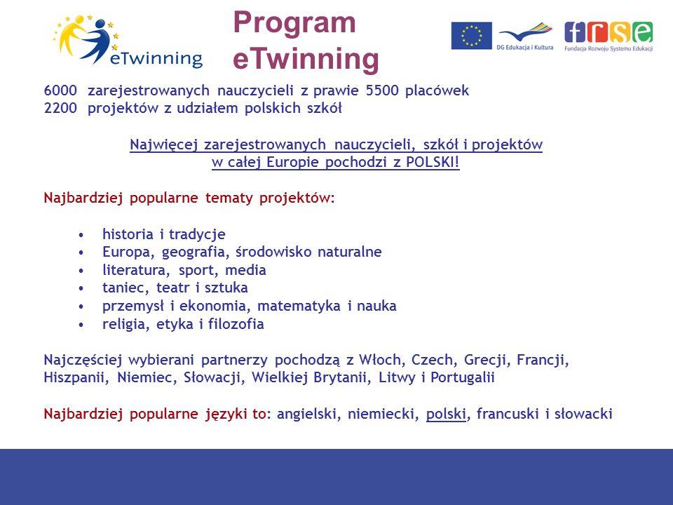 Program eTwinning 6000 zarejestrowanych nauczycieli z prawie 5500 placówek 2200 projektów z udziałem polskich szkół Najwięcej zarejestrowanych nauczyc