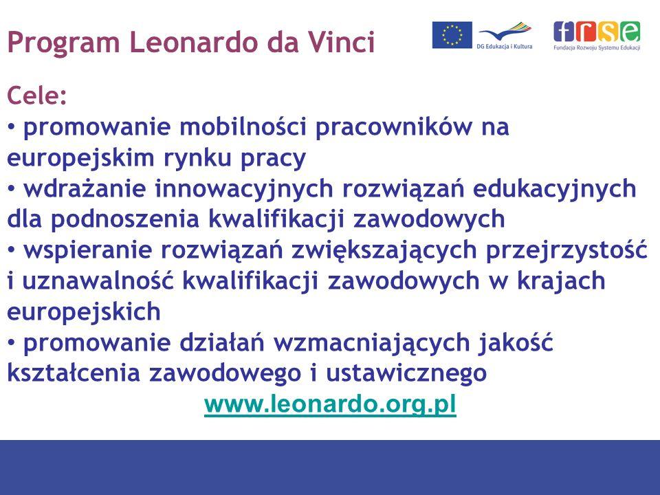 Program Leonardo da Vinci Cele: promowanie mobilności pracowników na europejskim rynku pracy wdrażanie innowacyjnych rozwiązań edukacyjnych dla podnos