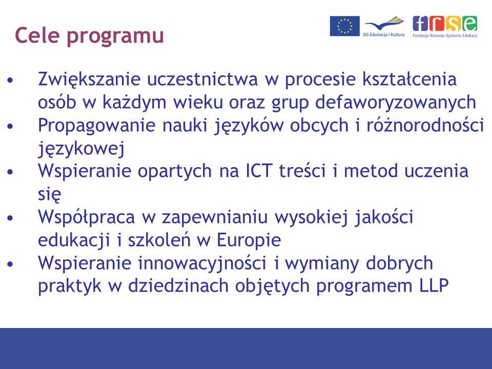 P rogram Uczenie się przez całe życie Czas trwania: styczeń 2007 – grudzień 2013 Kraje uczestniczące: 27 krajów UE W programie uczestniczą ponadto: Norwegia, Islandia i Liechtenstein (EFTA- EOG) Kraje zachodniobałkańskie (Albania, Bośnia i Hercegowina, Czarnogóra, Serbia, Chorwacja, FYROM) Szwajcaria (na zasadzie specjalnej umowy) Kraje kandydujące: Turcja