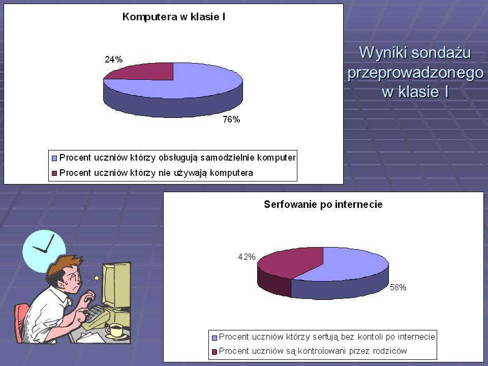 Wyniki sondażu przeprowadzonego w klasie I
