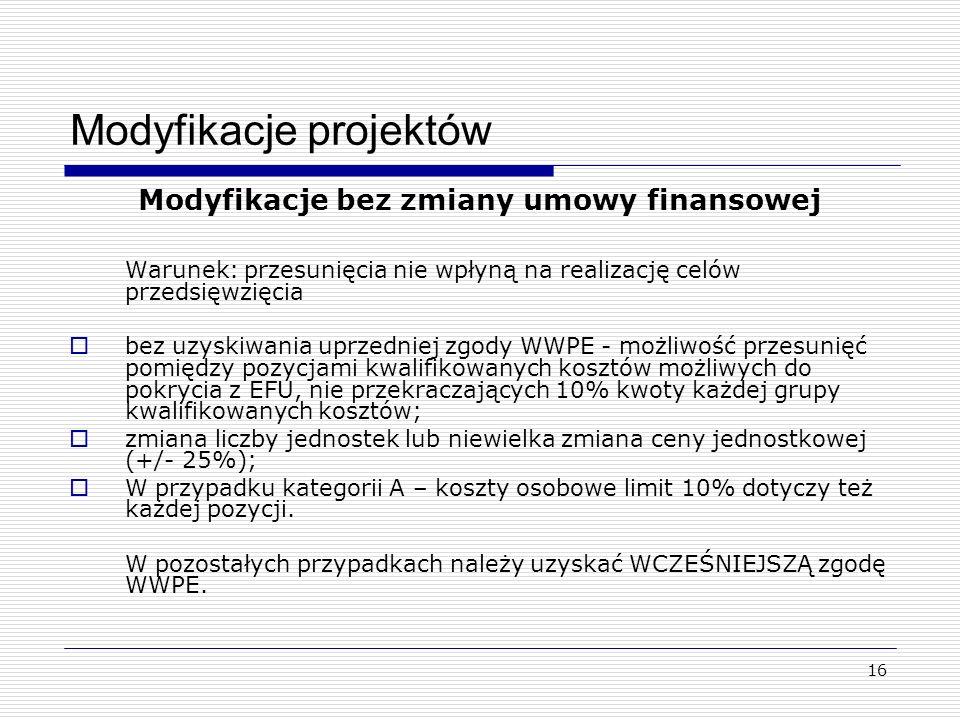 17 Modyfikacje projektów Modyfikacje umowy finansowej (1) możliwość modyfikacji projektu, gdy zmiany nie dotyczą zasadniczego celu projektu; cel sporządzenia aneksu musi być ściśle powiązany z naturą przedsięwzięcia objętego oryginalną umową finansową; zmiany modyfikujące cele i/lub istotnie zakres projektu podlegają zatwierdzeniu przez Instytucję Odpowiedzialną