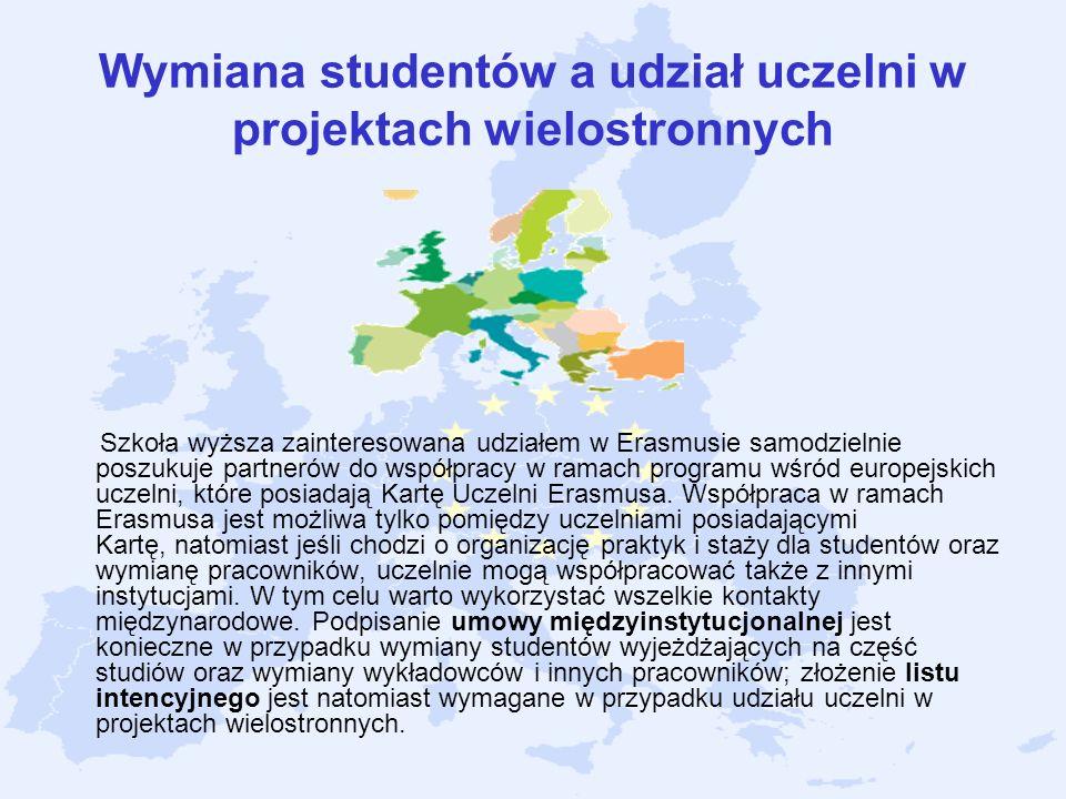 Wymiana studentów a udział uczelni w projektach wielostronnych Szkoła wyższa zainteresowana udziałem w Erasmusie samodzielnie poszukuje partnerów do w
