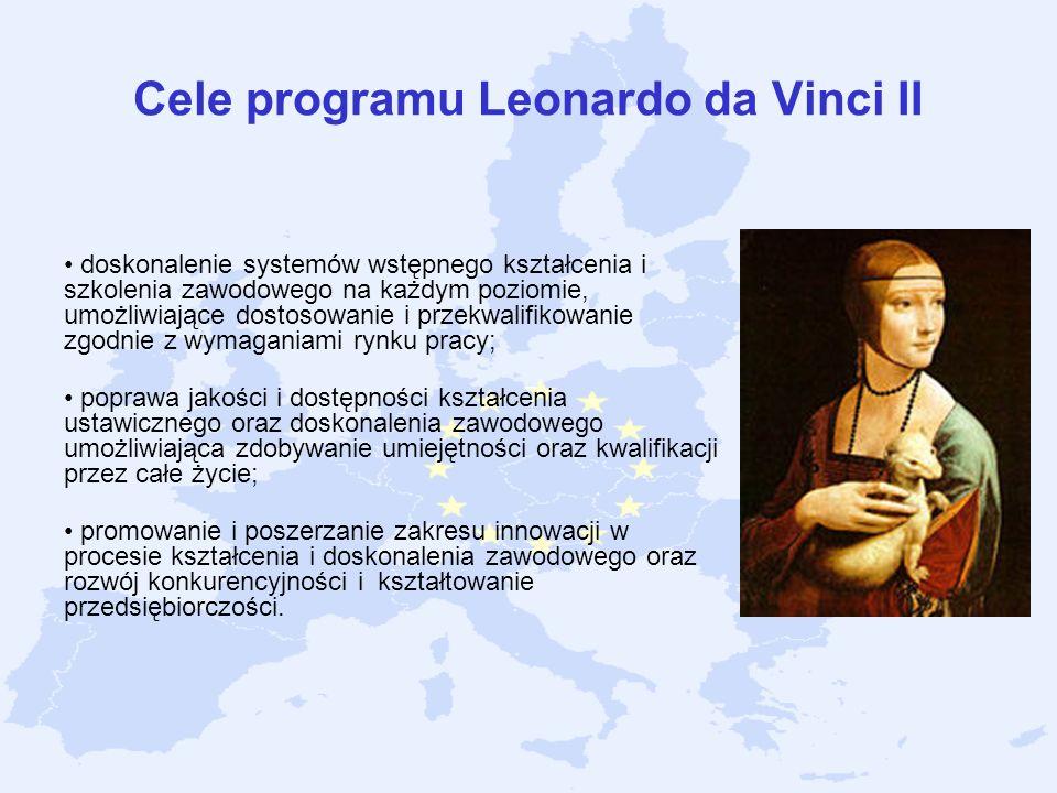 Cele programu Leonardo da Vinci II doskonalenie systemów wstępnego kształcenia i szkolenia zawodowego na każdym poziomie, umożliwiające dostosowanie i