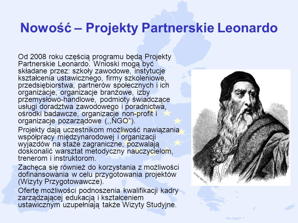 Nowość – Projekty Partnerskie Leonardo Od 2008 roku częścią programu będą Projekty Partnerskie Leonardo. Wnioski mogą być składane przez: szkoły zawod