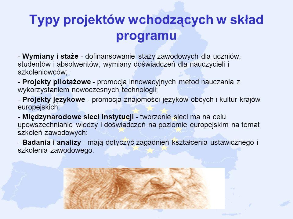 Typy projektów wchodzących w skład programu - Wymiany i staże - dofinansowanie staży zawodowych dla uczniów, studentów i absolwentów, wymiany doświadc
