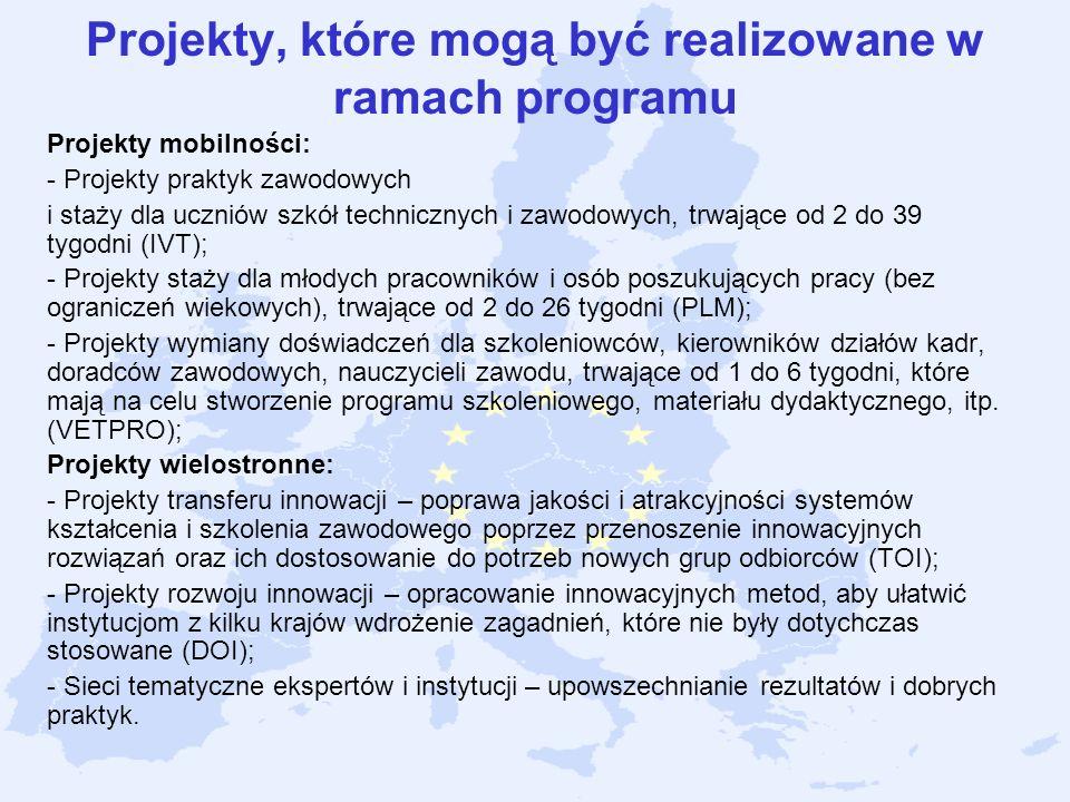 Projekty, które mogą być realizowane w ramach programu Projekty mobilności: - Projekty praktyk zawodowych i staży dla uczniów szkół technicznych i zaw