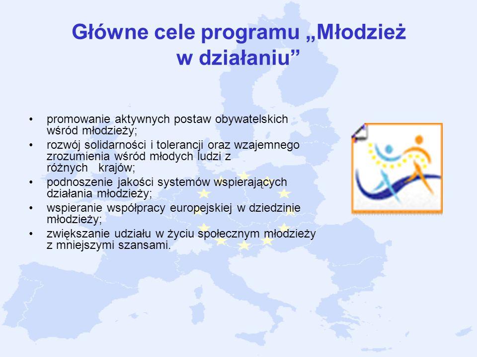 Główne cele programu Młodzież w działaniu promowanie aktywnych postaw obywatelskich wśród młodzieży; rozwój solidarności i tolerancji oraz wzajemnego