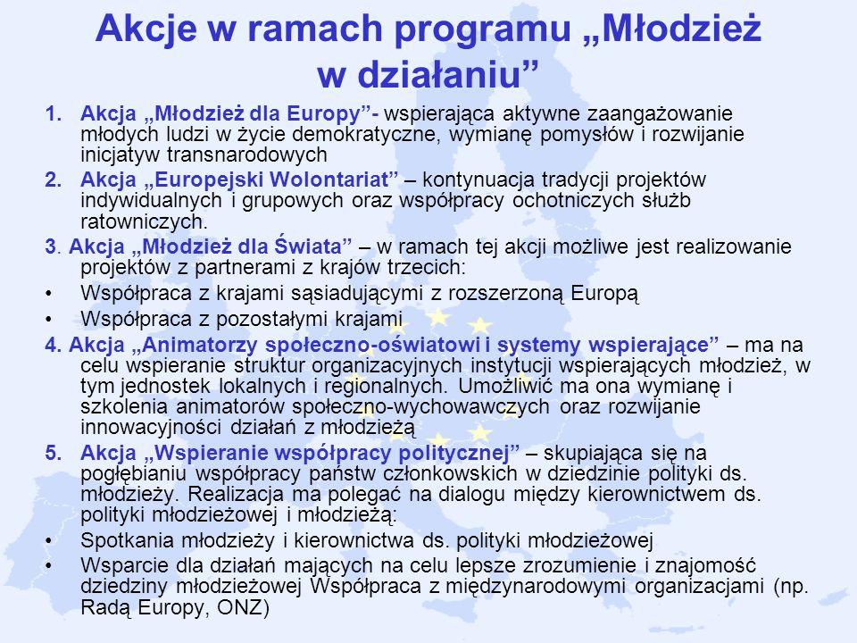 Akcje w ramach programu Młodzież w działaniu 1.Akcja Młodzież dla Europy- wspierająca aktywne zaangażowanie młodych ludzi w życie demokratyczne, wymia