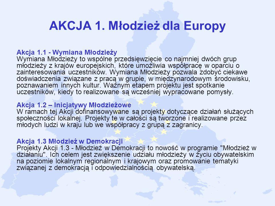 AKCJA 1. Młodzież dla Europy Akcja 1.1 - Wymiana Młodzieży Wymiana Młodzieży to wspólne przedsięwzięcie co najmniej dwóch grup młodzieży z krajów euro