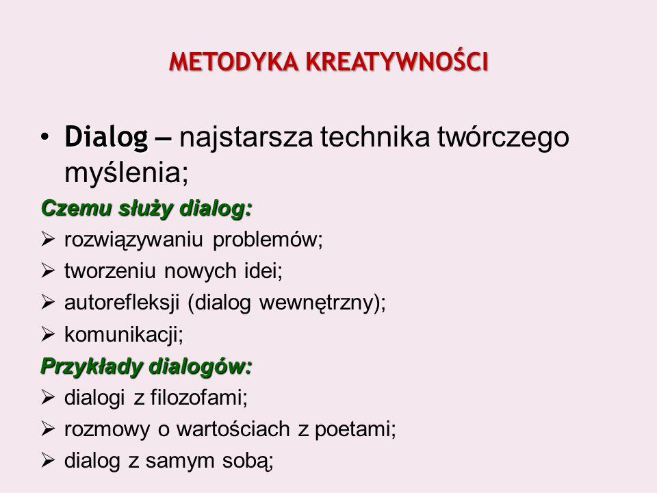 METODYKA KREATYWNOŚCI Dialog – Dialog – najstarsza technika twórczego myślenia; Czemu służy dialog: rozwiązywaniu problemów; tworzeniu nowych idei; autorefleksji (dialog wewnętrzny); komunikacji; Przykłady dialogów: dialogi z filozofami; rozmowy o wartościach z poetami; dialog z samym sobą;