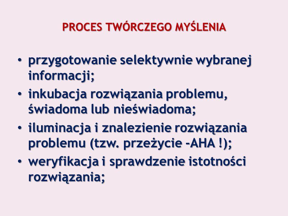 PROCES TWÓRCZEGO MYŚLENIA przygotowanie selektywnie wybranej informacji; przygotowanie selektywnie wybranej informacji; inkubacja rozwiązania problemu, świadoma lub nieświadoma; inkubacja rozwiązania problemu, świadoma lub nieświadoma; iluminacja i znalezienie rozwiązania problemu (tzw.