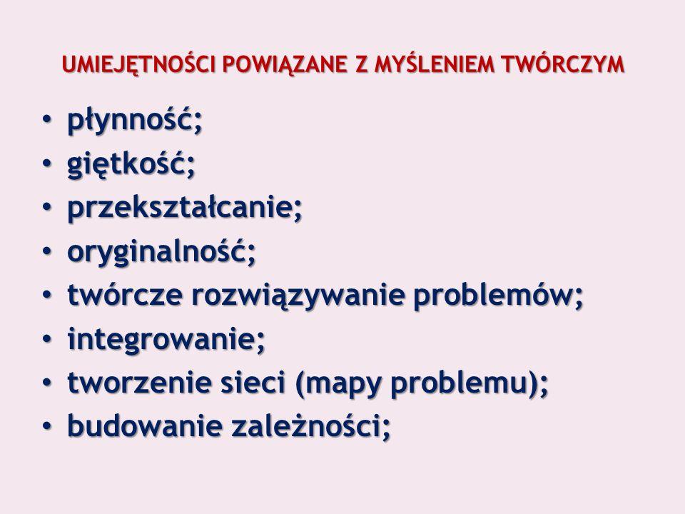 UMIEJĘTNOŚCI POWIĄZANE Z MYŚLENIEM TWÓRCZYM płynność; płynność; giętkość; giętkość; przekształcanie; przekształcanie; oryginalność; oryginalność; twórcze rozwiązywanie problemów; twórcze rozwiązywanie problemów; integrowanie; integrowanie; tworzenie sieci (mapy problemu); tworzenie sieci (mapy problemu); budowanie zależności; budowanie zależności;