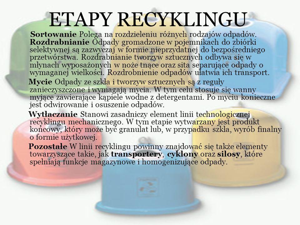 ETAPY RECYKLINGU Sortowanie Polega na rozdzieleniu różnych rodzajów odpadów. Rozdrabnianie Odpady gromadzone w pojemnikach do zbiórki selektywnej są z