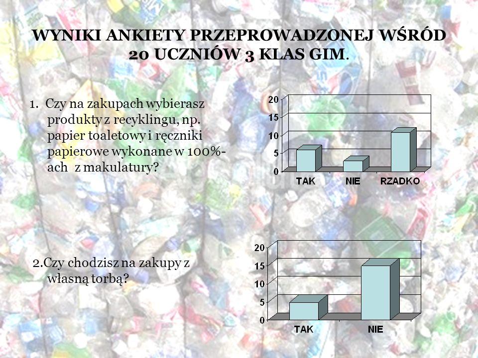 WYNIKI ANKIETY PRZEPROWADZONEJ WŚRÓD 20 UCZNIÓW 3 KLAS GIM. 1. Czy na zakupach wybierasz produkty z recyklingu, np. papier toaletowy i ręczniki papier