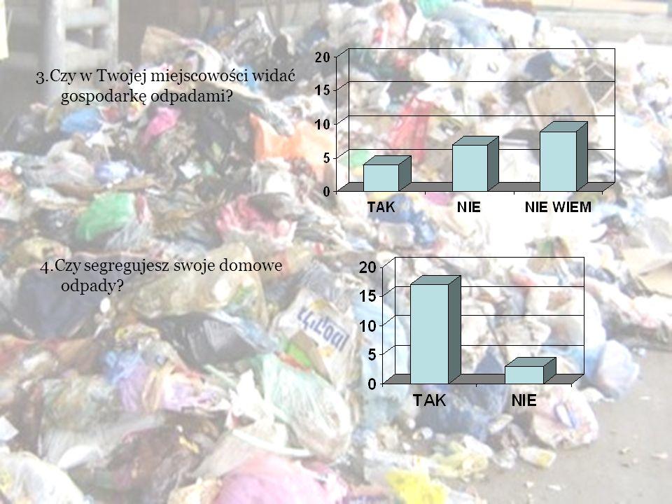3.Czy w Twojej miejscowości widać gospodarkę odpadami? 4.Czy segregujesz swoje domowe odpady?