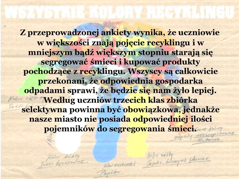 Z przeprowadzonej ankiety wynika, że uczniowie w większości znają pojęcie recyklingu i w mniejszym bądź większym stopniu starają się segregować śmieci
