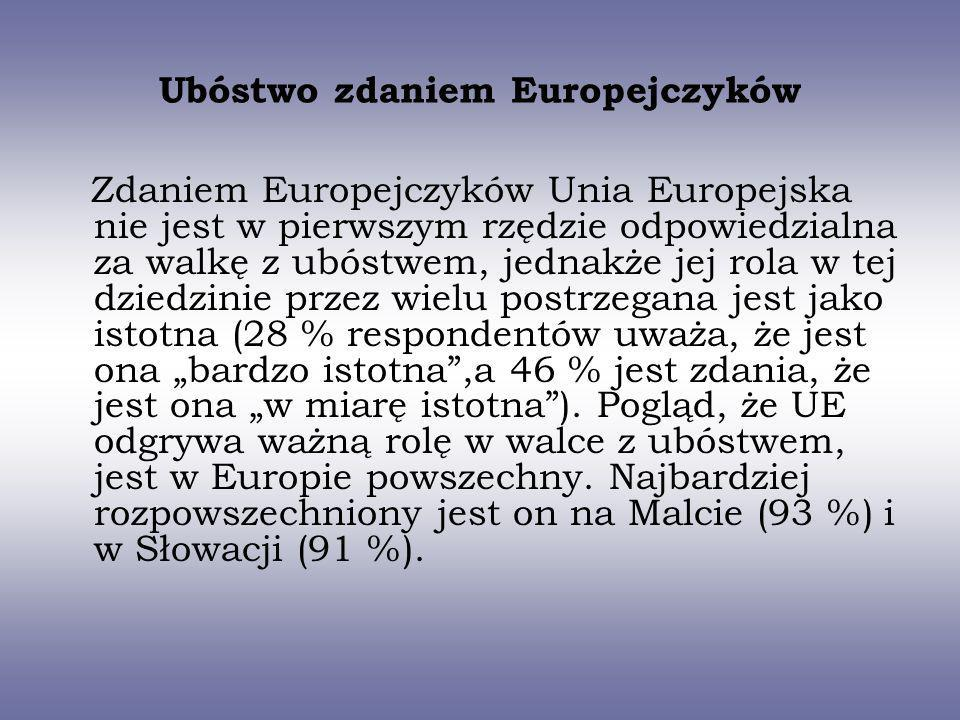 Ubóstwo zdaniem Europejczyków Zdaniem Europejczyków Unia Europejska nie jest w pierwszym rzędzie odpowiedzialna za walkę z ubóstwem, jednakże jej rola