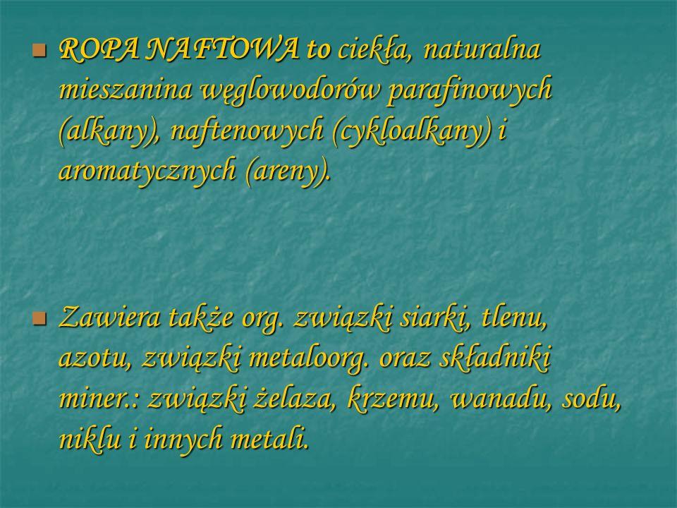 ROPA NAFTOWA to ciekła, naturalna mieszanina węglowodorów parafinowych (alkany), naftenowych (cykloalkany) i aromatycznych (areny). ROPA NAFTOWA to ci