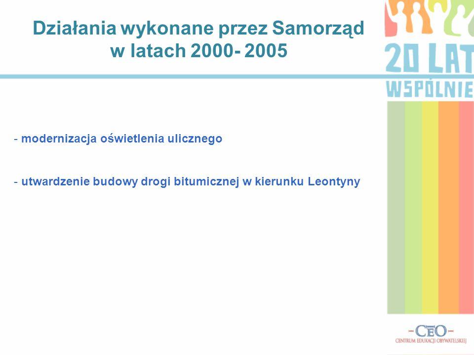 Działania wykonane przez Samorząd w latach 2000- 2005 - modernizacja oświetlenia ulicznego - utwardzenie budowy drogi bitumicznej w kierunku Leontyny