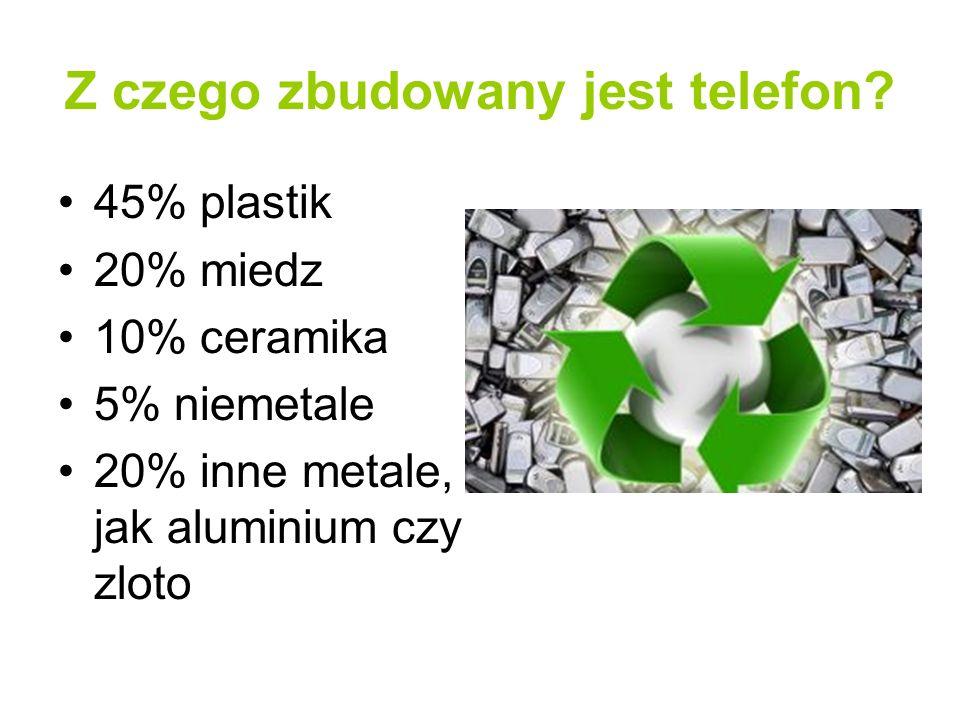 Z czego zbudowany jest telefon? 45% plastik 20% miedz 10% ceramika 5% niemetale 20% inne metale, jak aluminium czy zloto
