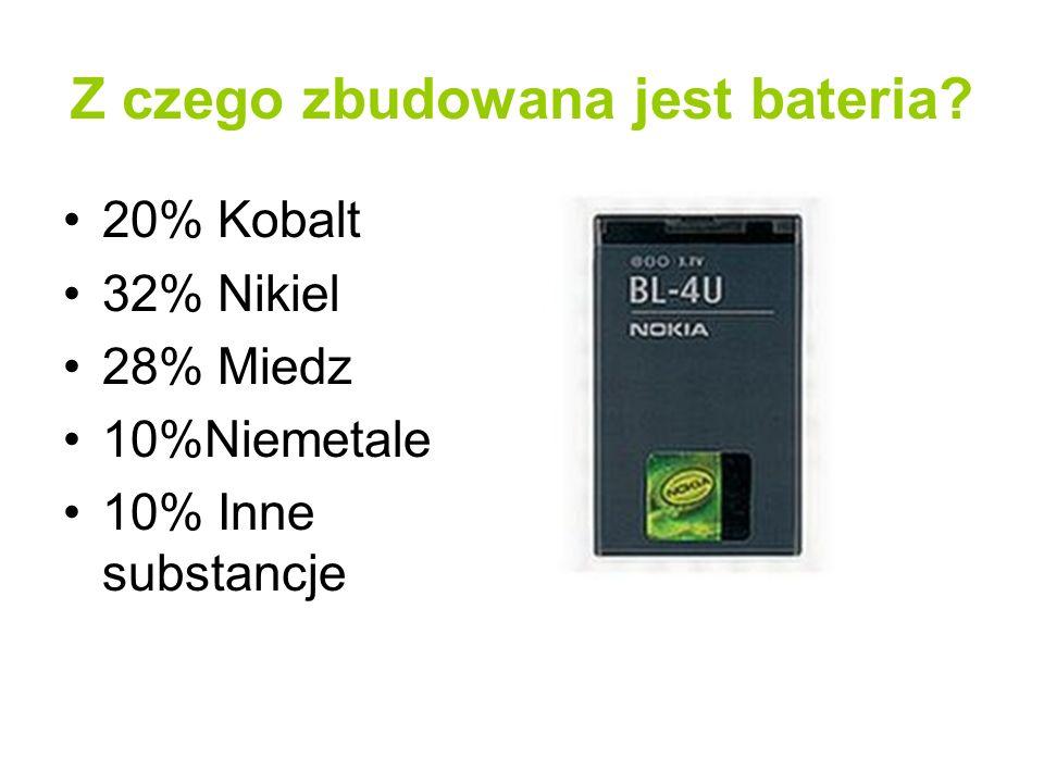 Z czego zbudowana jest bateria? 20% Kobalt 32% Nikiel 28% Miedz 10%Niemetale 10% Inne substancje