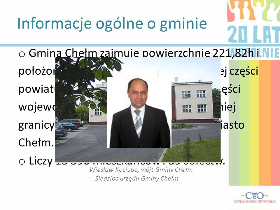 Informacje ogólne o gminie Siedziba urzędu Gminy Chełm o Gmina Chełm zajmuje powierzchnię 221,82h i położona jest w południowo – zachodniej części powiatu chełmskiego i we wschodniej części województwa lubelskiego, przy wschodniej granicy Polski z Ukrainą, otacza wokół miasto Chełm.